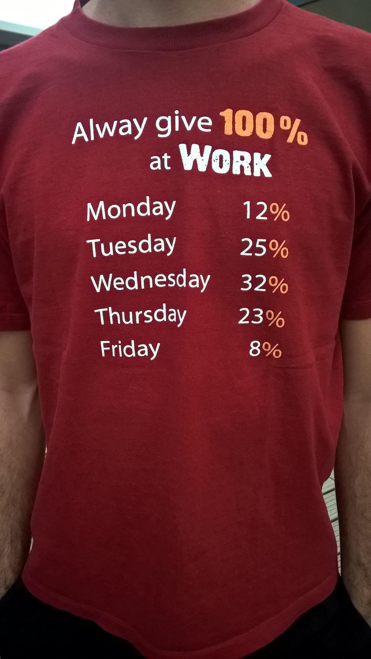Motivations-Shirt von Marc